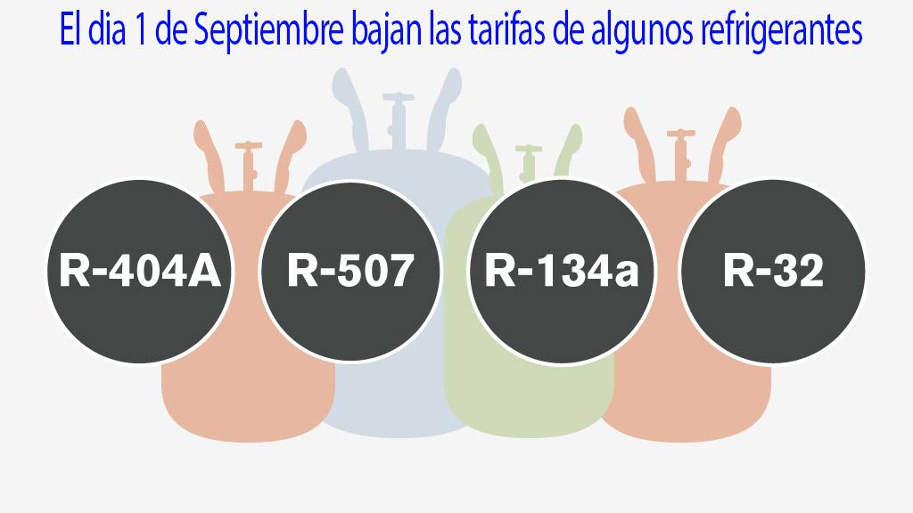 ¿Sabías que en septiembre hay nuevas tarifas del impuesto de gases fluorados?