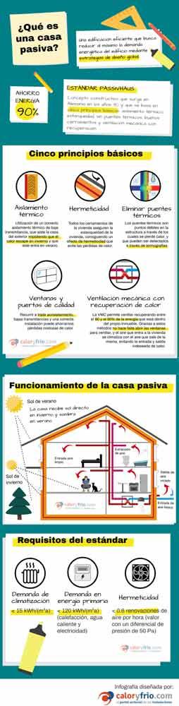 Infografia-que-es-casa-pasiva