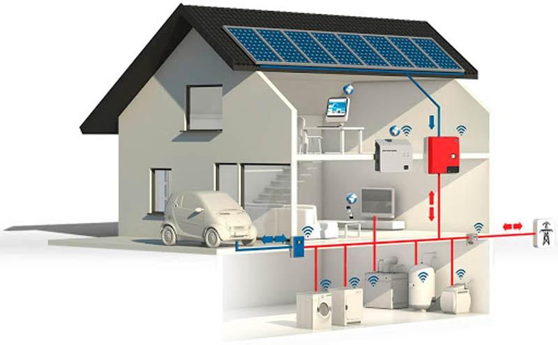 ¿Qué son los kits solares de autoconsumo?